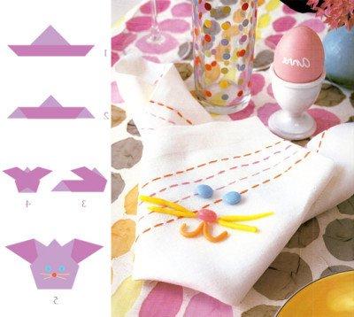 Как сложить текстильную салфетку для пасхального стола