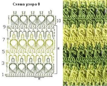Перуанское вязание. Узоры